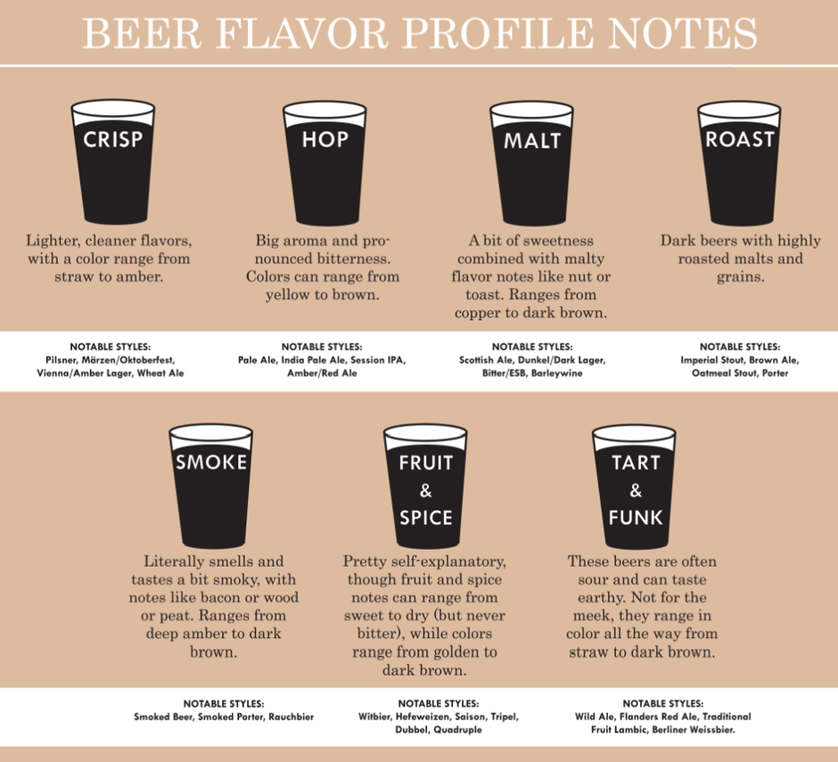 1) Pocket Beer Guide 2015: The World's Craft & Traditional Beers